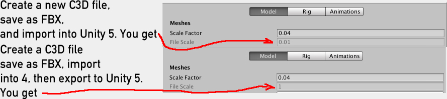 C3D file scale fbx to Unity 5 problem | Cheetah3D User Forum