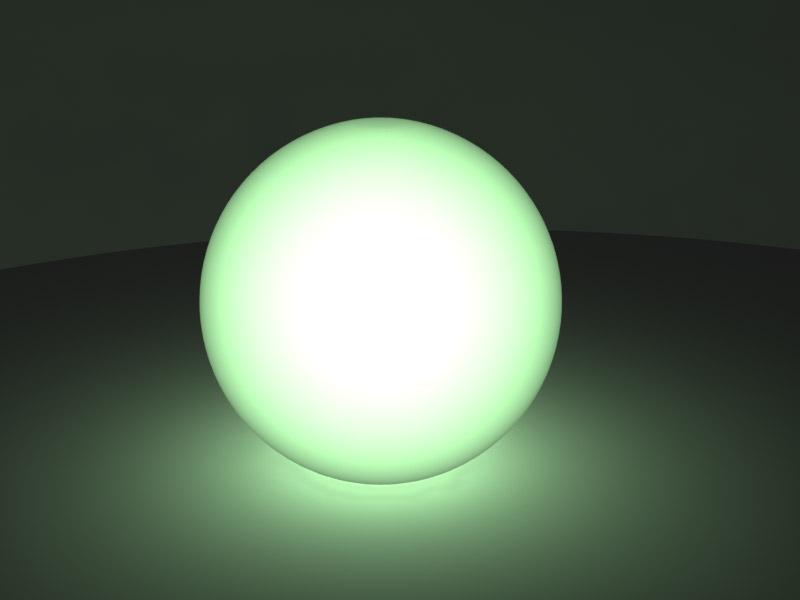 Glowing Sphere Cheetah User Forum